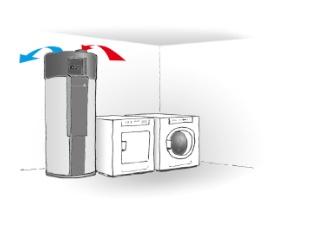 Wärmepumpen - Installationsbeispiel